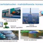 Kiertotalouden läpimurtoon 40 miljoonaa euroa