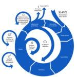 Kiertotalouden edistämisohjelma esittää rajoja luonnonvarojen käytölle